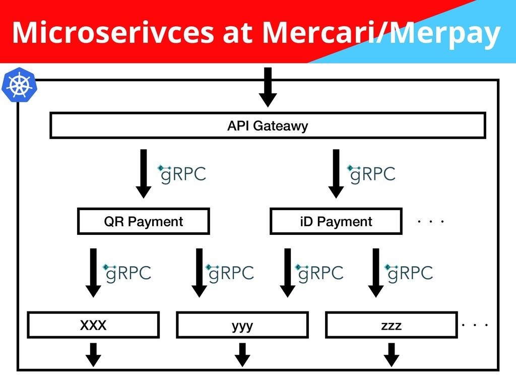 Microserivces at Mercari/Merpay API Gateawy QR ...
