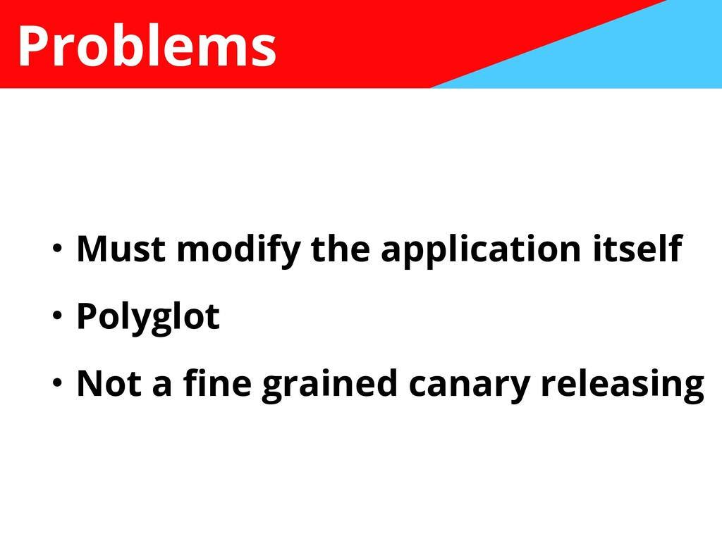 Problems ɾMust modify the application itself   ...