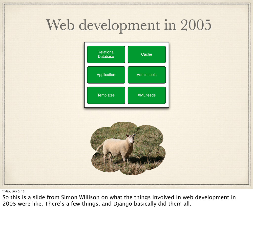 Web development in 2005 Relational Database Cac...