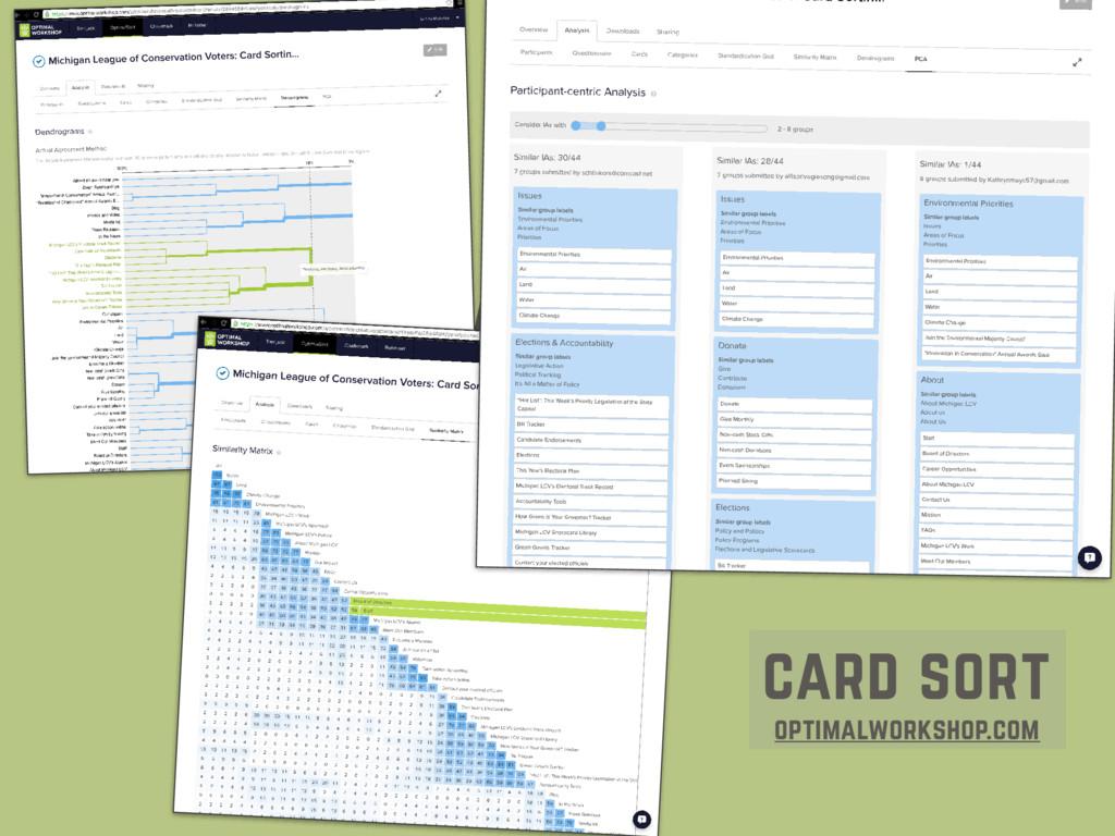 COMBAT CONFUSING SITE NAVIGATION card sort opti...