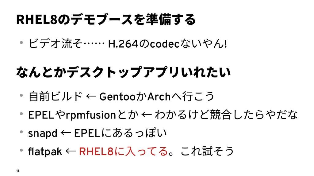 6 RHEL8のデモブースを準備する ● ビデオ流そ…… H.264のcodecないやん! な...