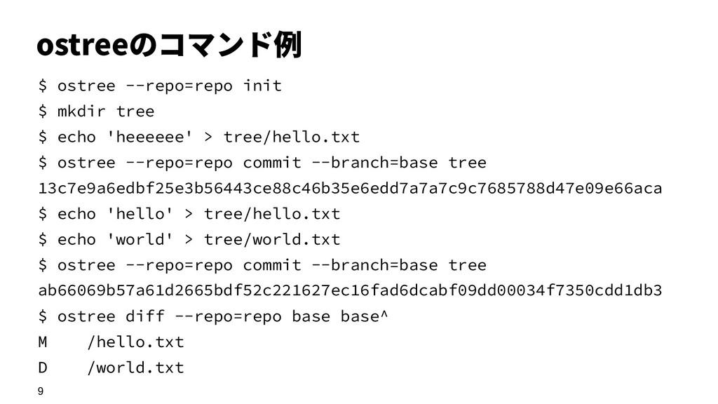 9 ostreeのコマンド例 $ ostree --repo=repo init $ mkdi...