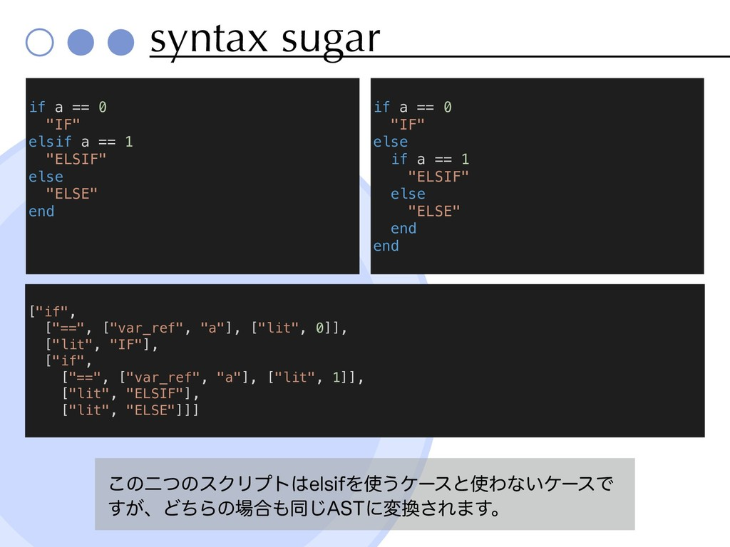 syntax sugar ͜ͷೋͭͷεΫϦϓτFMTJGΛ͏έʔεͱΘͳ͍έʔεͰ ͕͢...