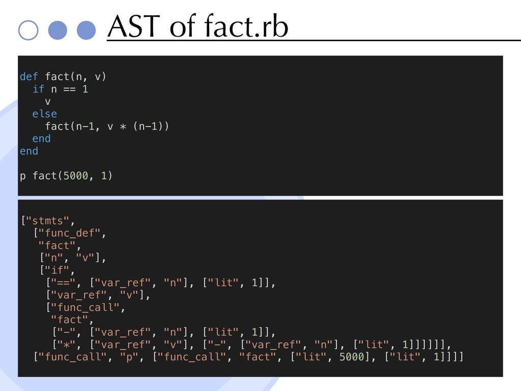 "AST of fact.rb [""stmts"", [""func_def"", ""fact"", [..."