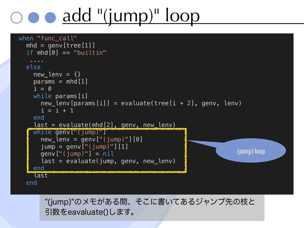 "add ""(jump)"" loop  KVNQ ͷϝϞ͕͋Δؒɺͦ͜ʹॻ͍ͯ͋Δδϟϯϓઌ..."
