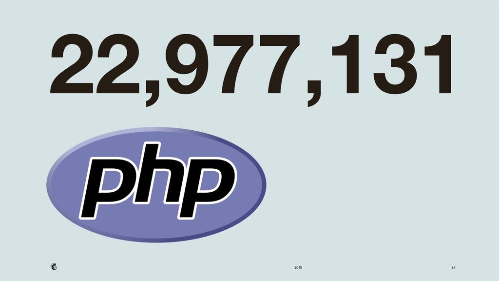 2019 22,977,131 15