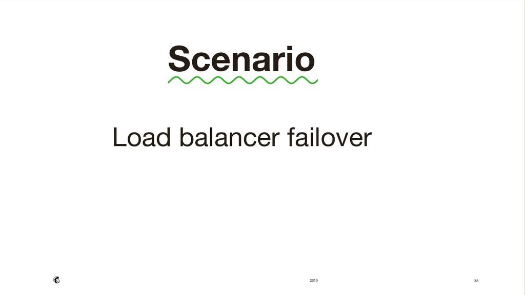 Scenario  Load balancer failover    38  ...