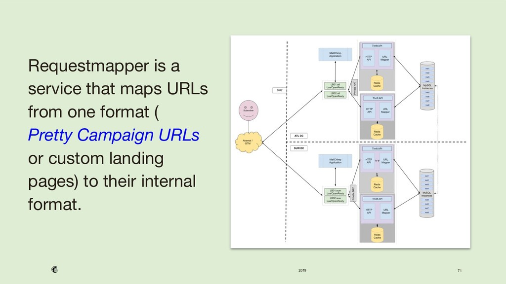 2019 71 Requestmapper is a service that maps UR...