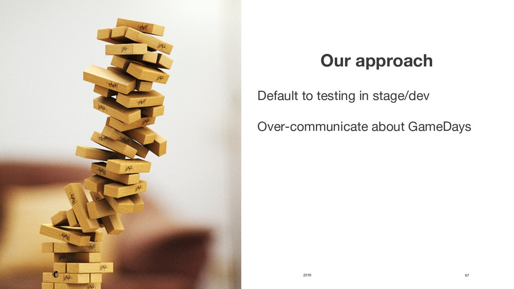 2019 87  Our approach  Default to testing in...