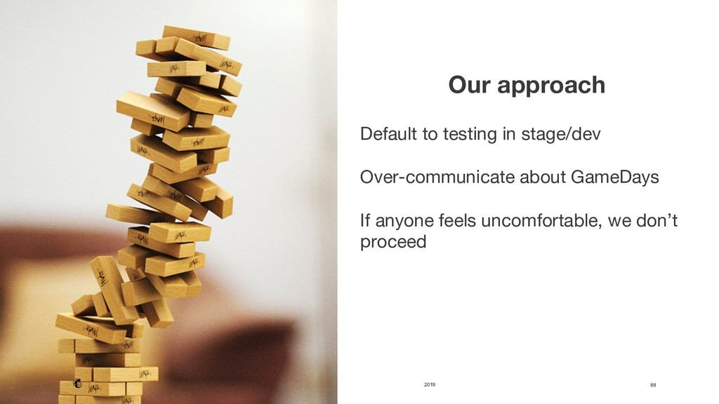 2019 88  Our approach  Default to testing in...