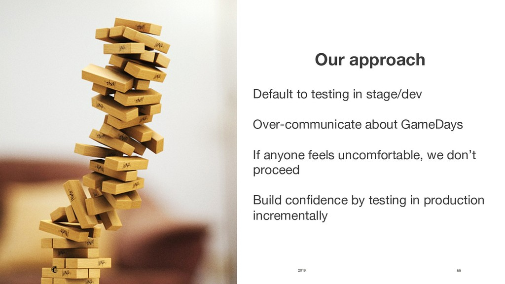2019 89  Our approach  Default to testing in...