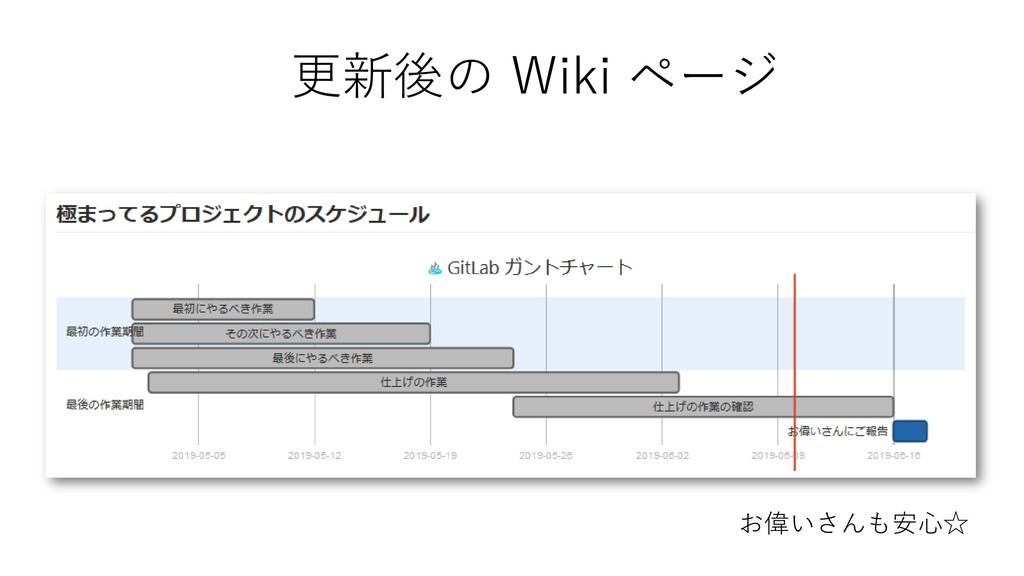 更新後の Wiki ページ お偉いさんも安心☆