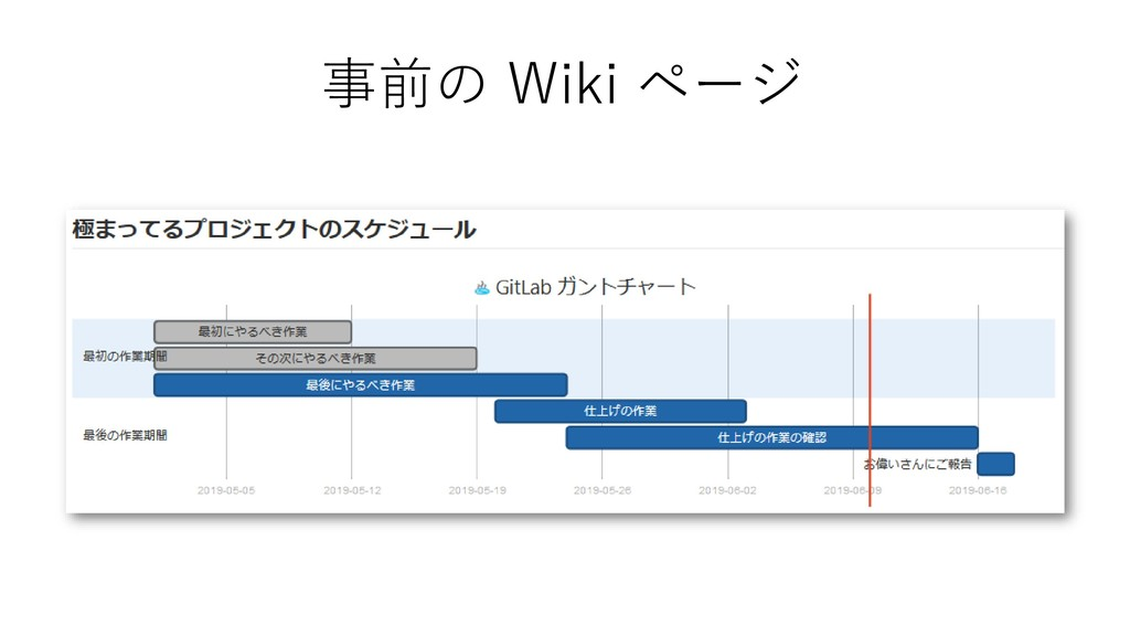 事前の Wiki ページ