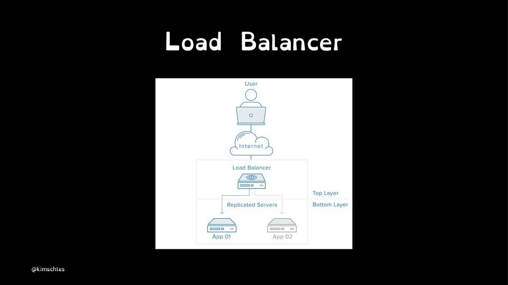 Load Balancer @kimschles