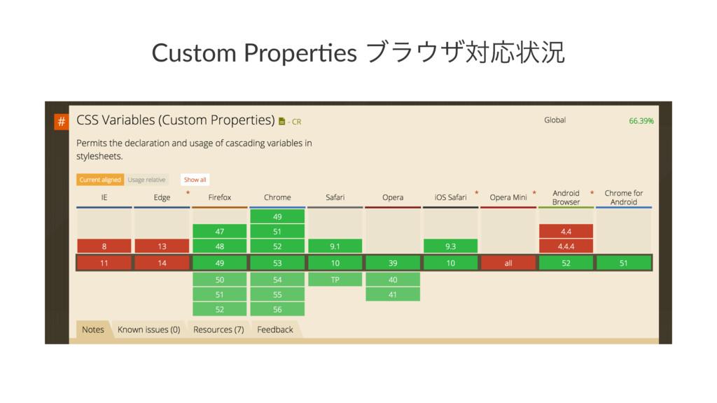 Custom Proper,es ϒϥβରԠঢ়گ