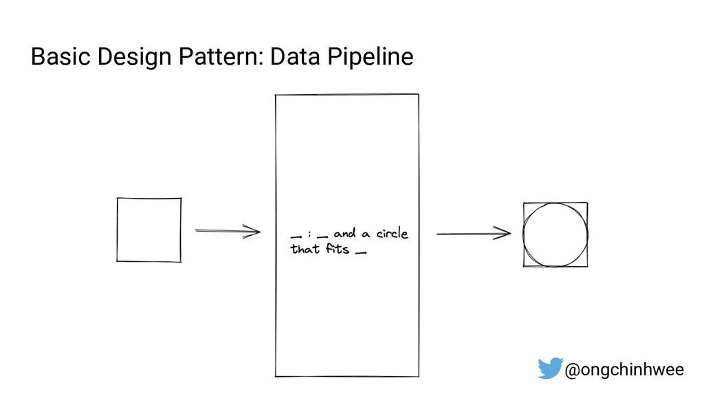 Basic Design Pattern: Data Pipeline @ongchinhwee