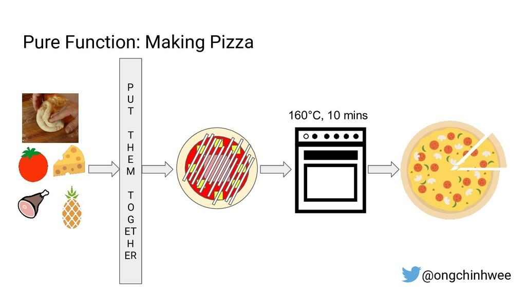 Pure Function: Making Pizza 160°C, 10 mins P U ...