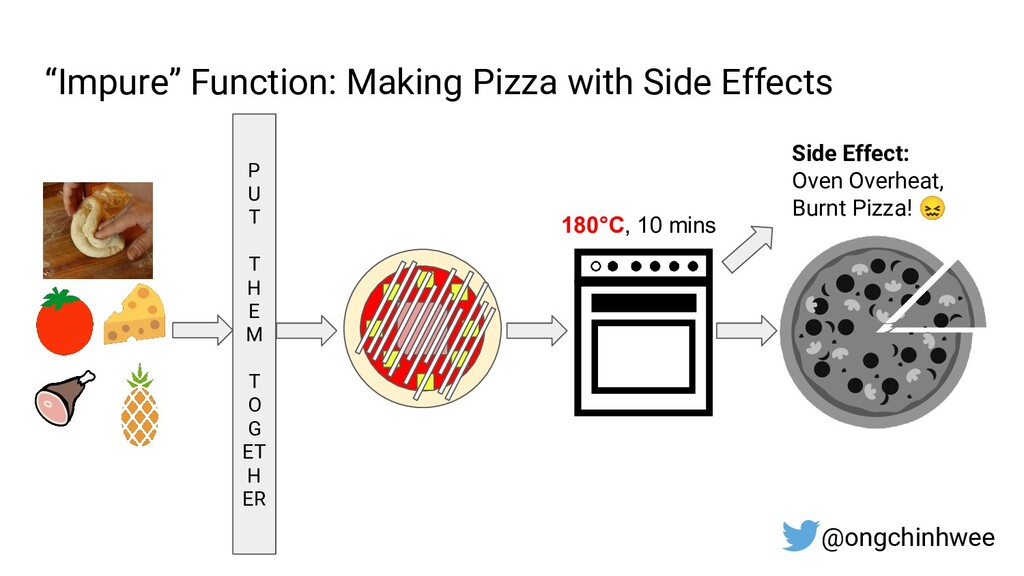"""""""Impure"""" Function: Making Pizza with Side Effec..."""