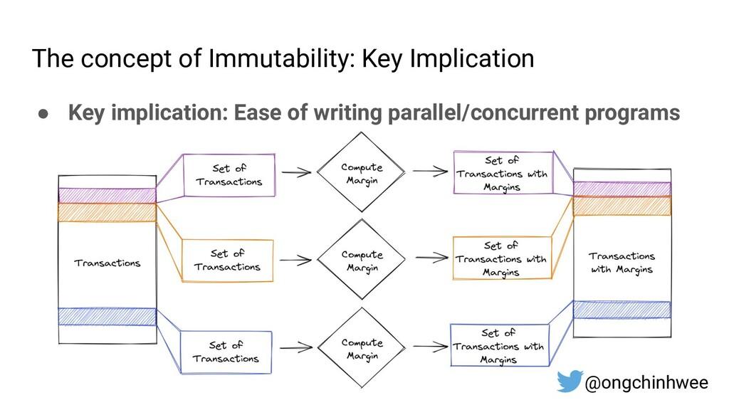 The concept of Immutability: Key Implication ● ...