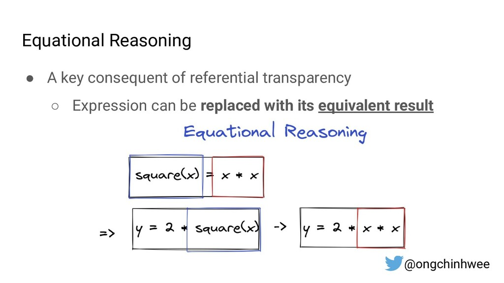 Equational Reasoning ● A key consequent of refe...