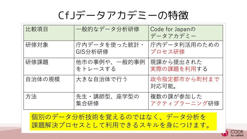 CfJデータアカデミーの特徴