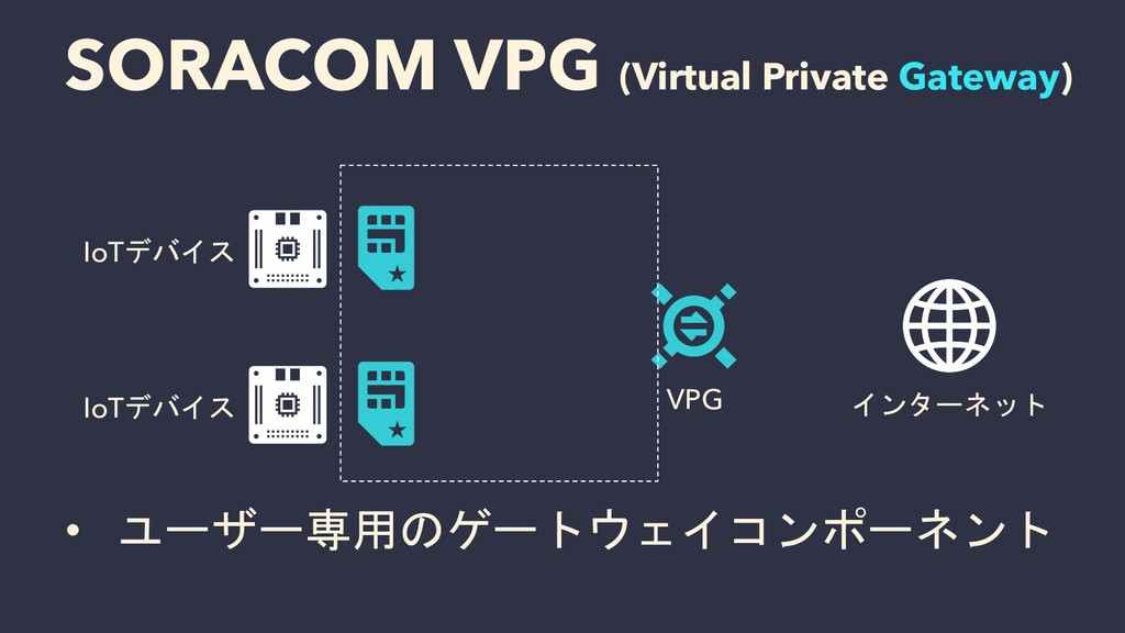 SORACOM VPG (Virtual Private Gateway) VPG インターネ...