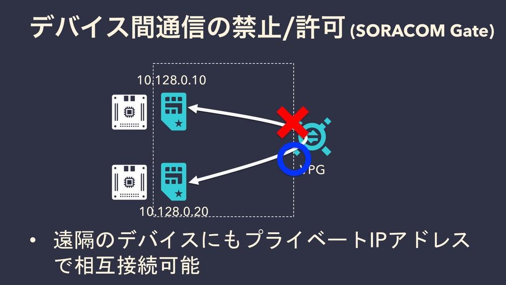 σόΠεؒ௨৴ͷېࢭڐՄ (SORACOM Gate) VPG • 遠隔のデバイスにもプライ...