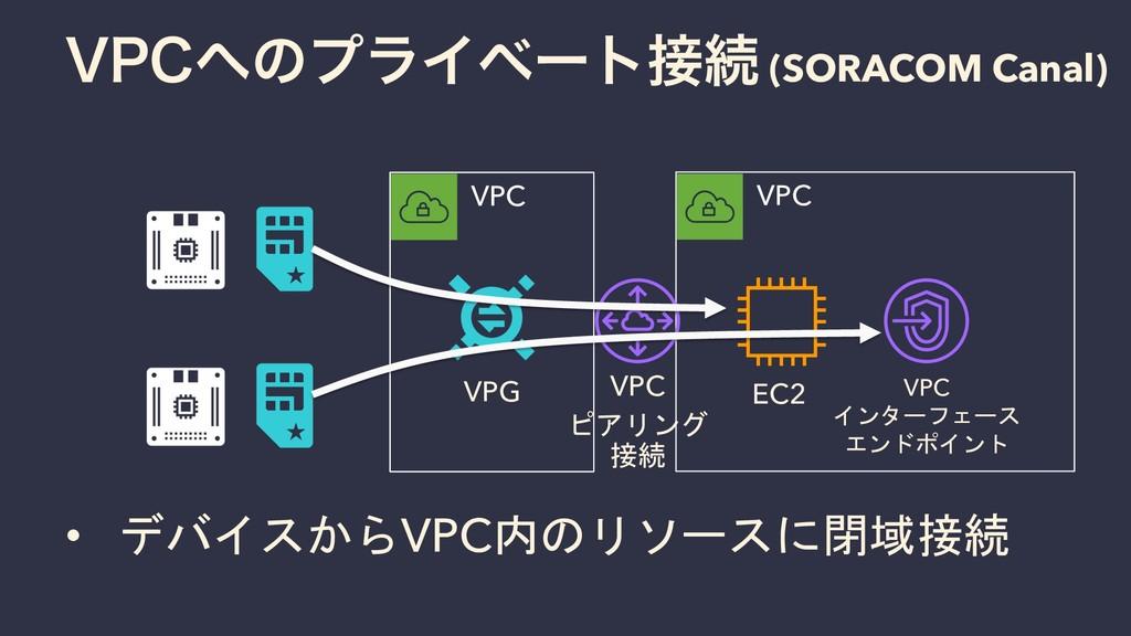 71$ͷϓϥΠϕʔτଓ (SORACOM Canal) VPG • デバイスからVPC内の...