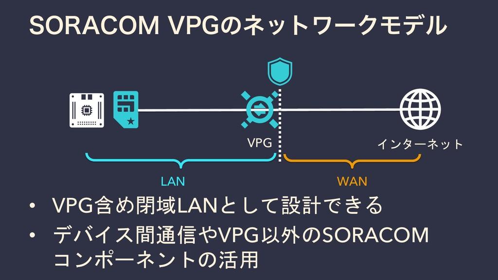 """403""""$0.71(ͷωοτϫʔΫϞσϧ VPG インターネット • VPG含め閉域LANと..."""