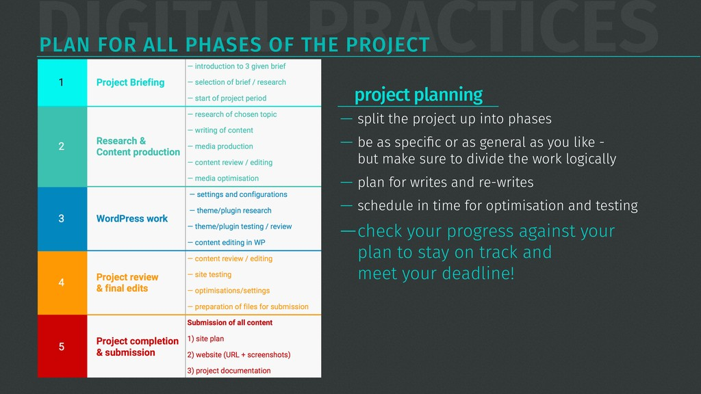 DIGITAL PRACTICES PLAN FOR ALL PHASES OF THE PR...