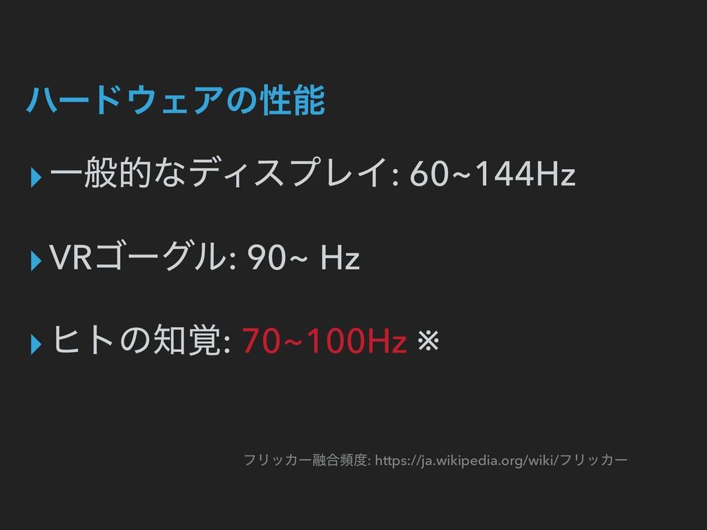 ϋʔυΣΞͷੑ ▸ҰൠతͳσΟεϓϨΠ: 60~144Hz ▸VRΰʔάϧ: 90~ Hz...