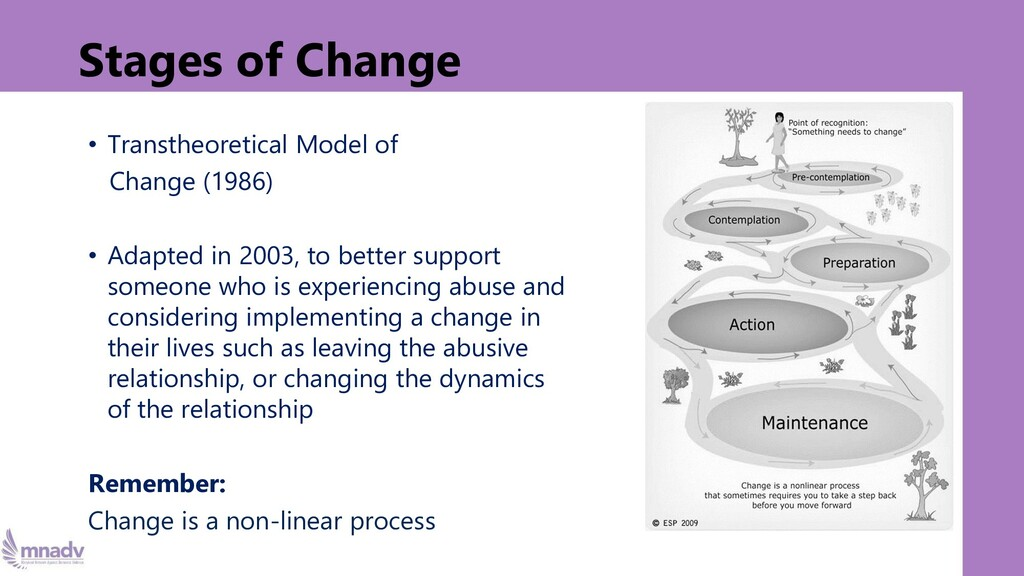 Stages of Change • Transtheoretical Model of Ch...