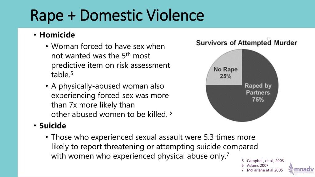Rape + Domestic Violence • Homicide • Woman for...