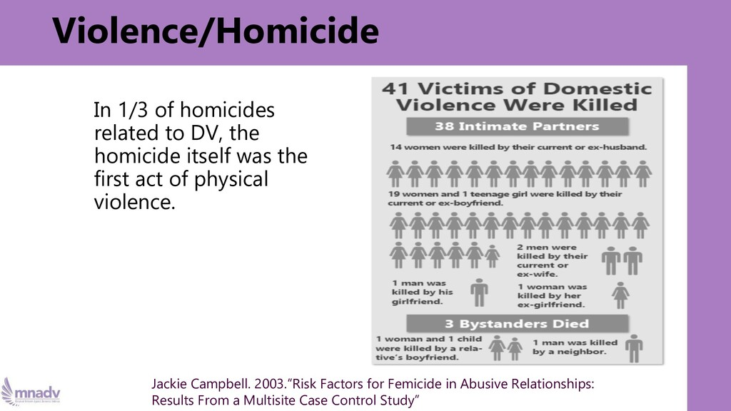 Violence/Homicide In 1/3 of homicides related t...