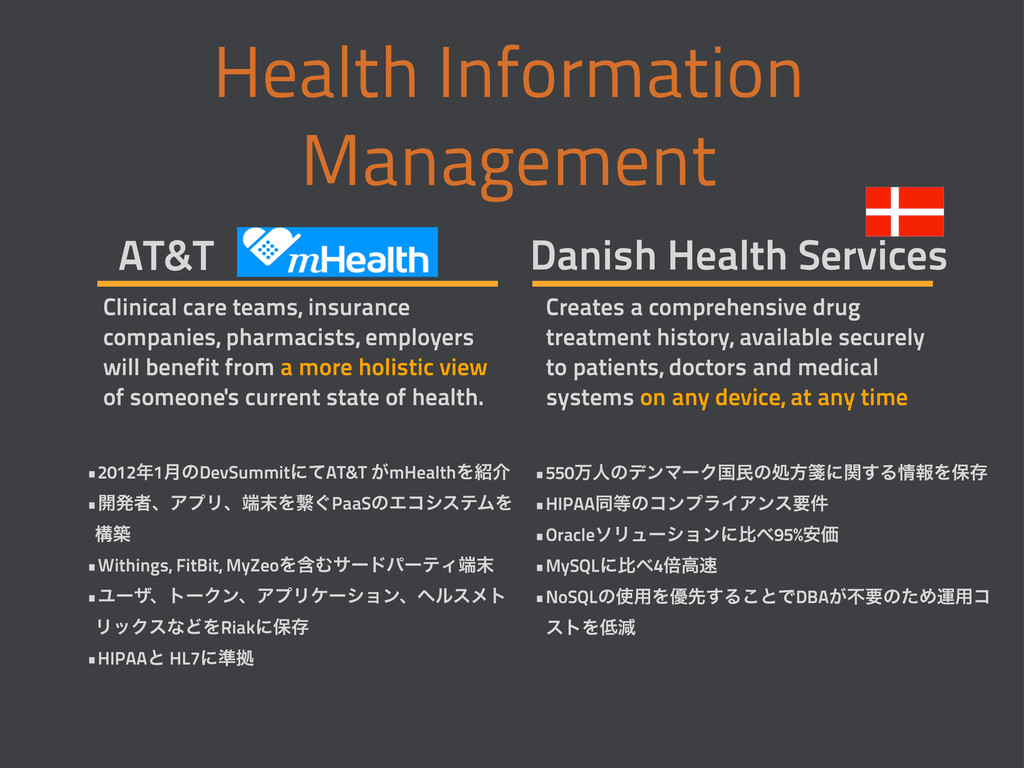 Health Information Management Danish Health Ser...