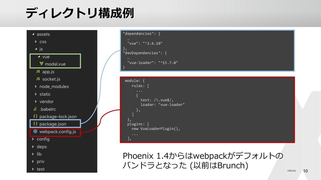 """ディレクトリ構成例 10 """"dependencies"""": { … """"vue"""": """"^2.6.1..."""