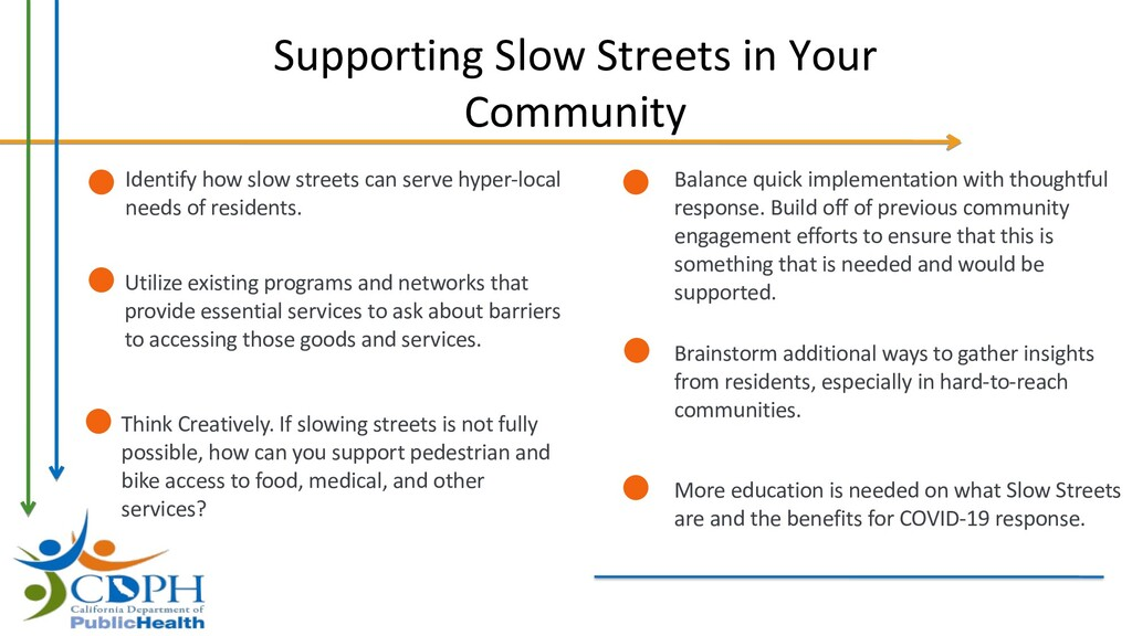 Supporting Slow Streets in Your Community Ident...