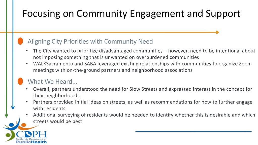 Focusing on Community Engagement and Support Al...