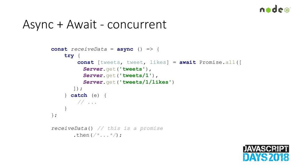 Async + Await - concurrent const receiveData = ...