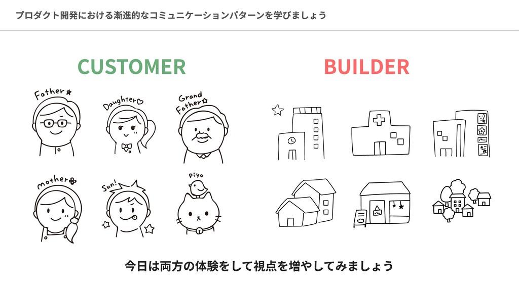 プロダクト開発における漸進的なコミュニケーションパターンを学びましょう CUSTOMER BU...