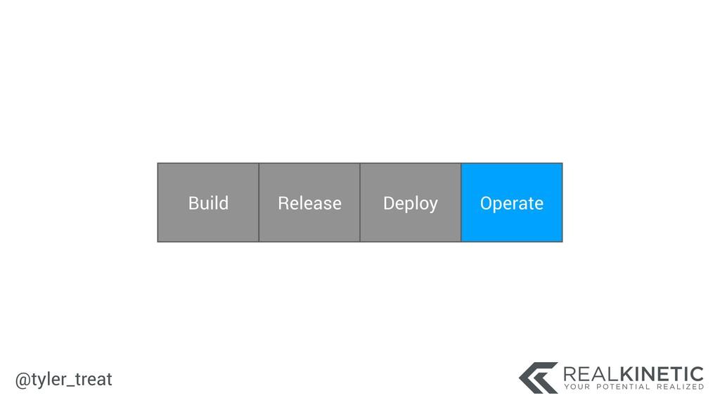 @tyler_treat Build Release Deploy Operate