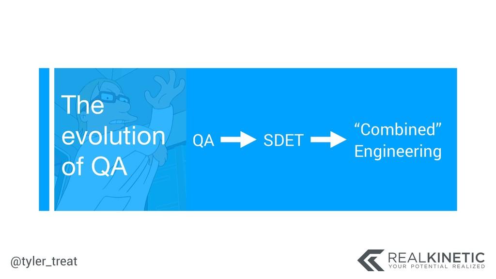 """@tyler_treat The evolution of QA QA SDET """"Combi..."""