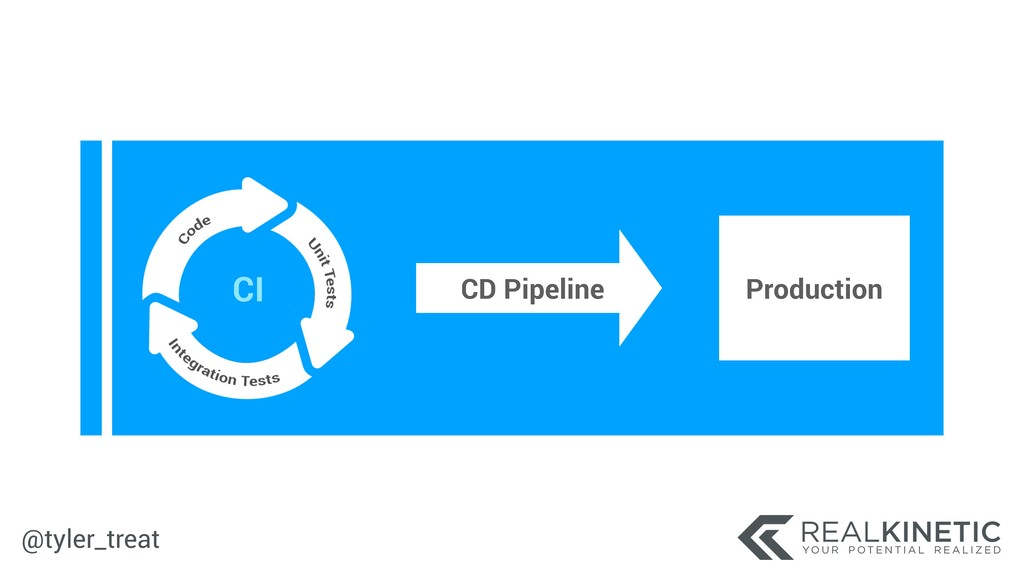 @tyler_treat Production CD Pipeline CI