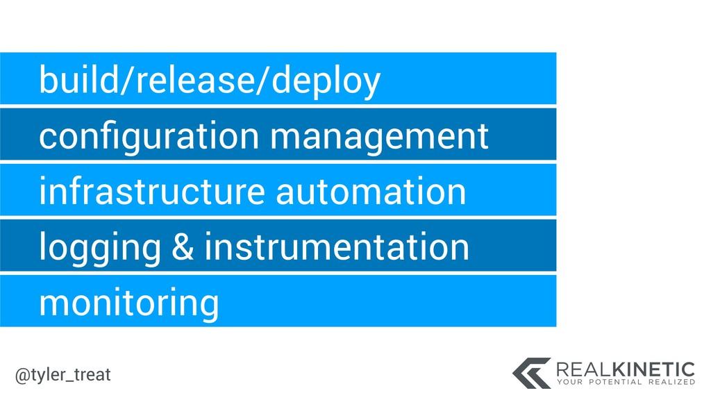 @tyler_treat build/release/deploy configuration ...