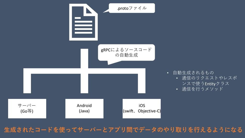 .proto  (Go)) Android (Java) iOS (swift...
