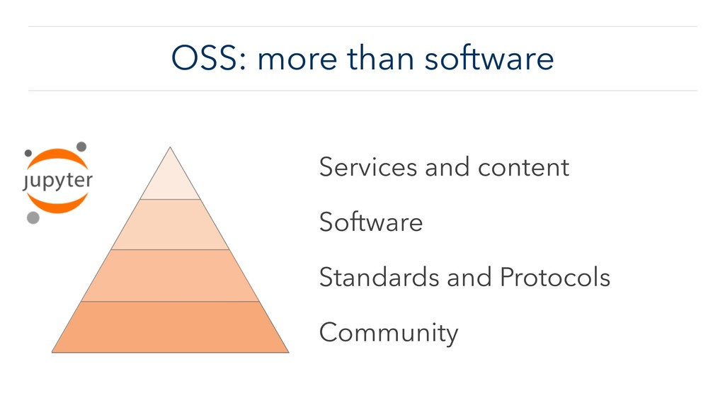 OSS: more than software Services and content So...