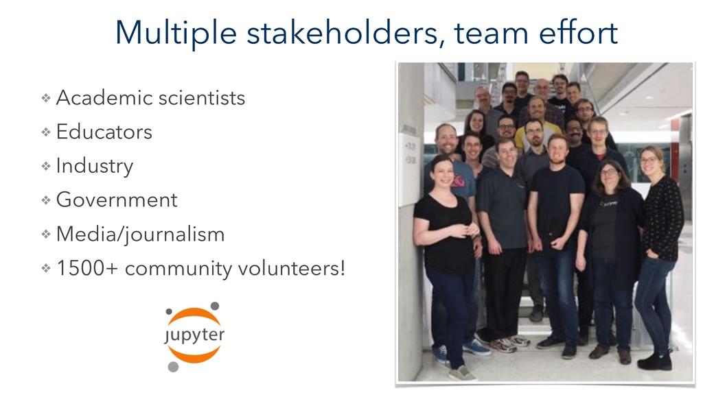 Multiple stakeholders, team effort ❖ Academic s...