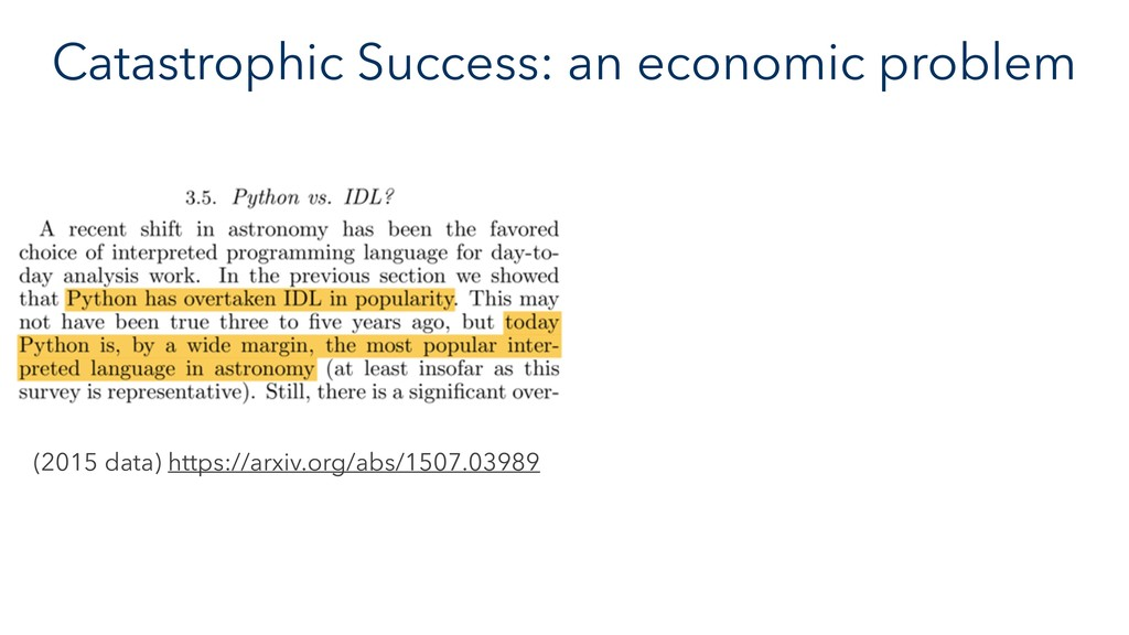 Catastrophic Success: an economic problem (2015...