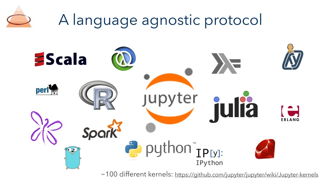 A language agnostic protocol u a l j i ~100 dif...