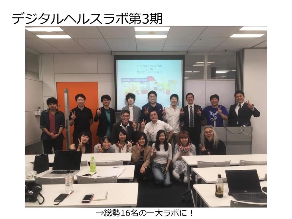 デジタルヘルスラボ第3期 →総勢16名の一大ラボに!